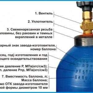 Баллон с кислородом 40 л. с доставкой по Москве